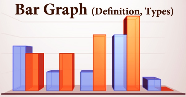 Bar Graph (Definition, Types)