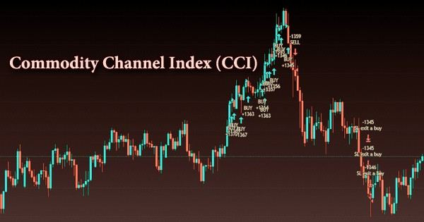 Commodity Channel Index (CCI)