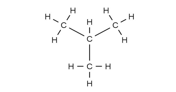 Isobutane – a chemical compound