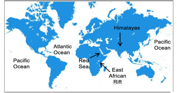 Red Sea having an almost classical oceanic evolution