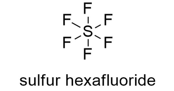 Sulfur Hexafluoride – an extremely potent and persistent greenhouse gas