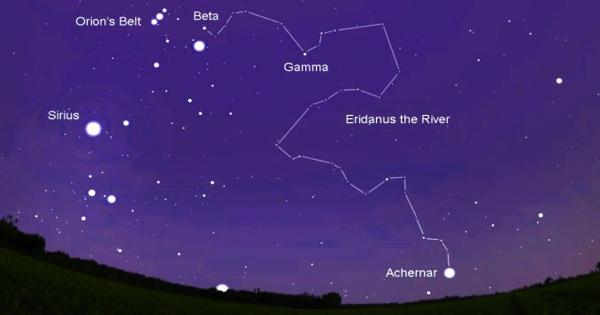 Achernar – a binary star system in the constellation Eridanus