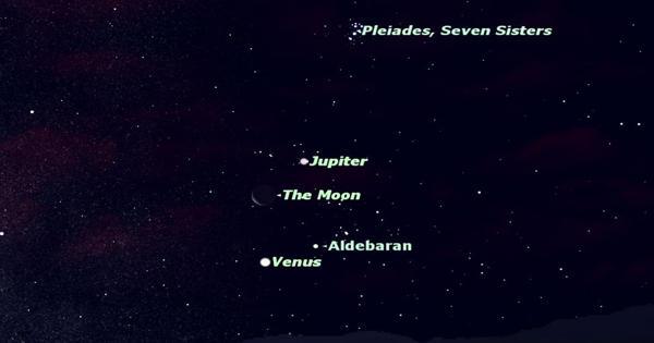Aldebaran – an orange giant star