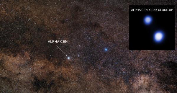 Alpha Centauri – the brightest star in the southern Centaurus constellation