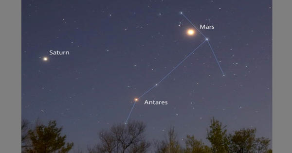 Antares – a red supergiant star in the Milky Way galaxy