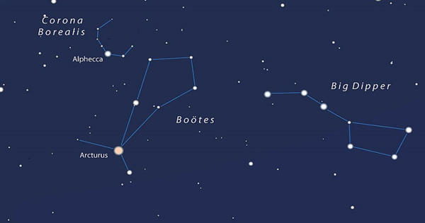 Arcturus – the brightest star in the northern celestial hemisphere
