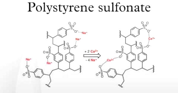 Polystyrene sulfonate – a group of medications used to treat high blood potassium