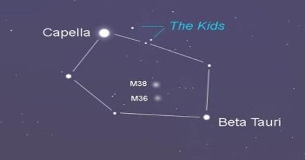 Capella – a Brightest Star in the Constellation Auriga