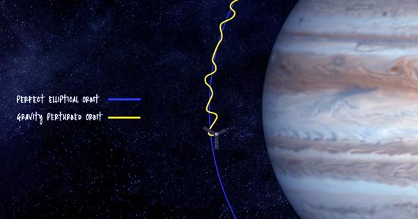 Incredible New Portraits of Jupiter Show its Churning Atmosphere in Different Wavelengths