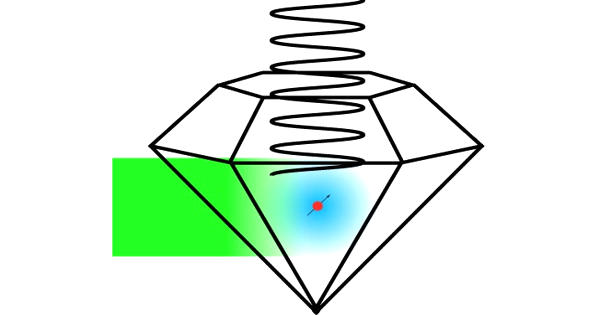 Research Accelerate the Development of Synthetic Diamond-based Quantum Technology