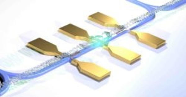 Scientists use Light to read out Superconducting Circuits to Manipulate Quantum Information