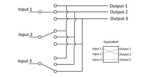 Time-driven Switching – in Telecommunication and Computer Networking