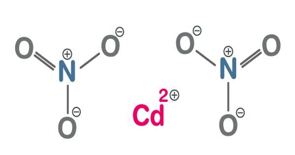 Cadmium Nitrate – an Inorganic Compound