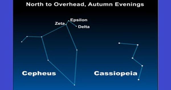 Delta Cephei – a Binary Star System