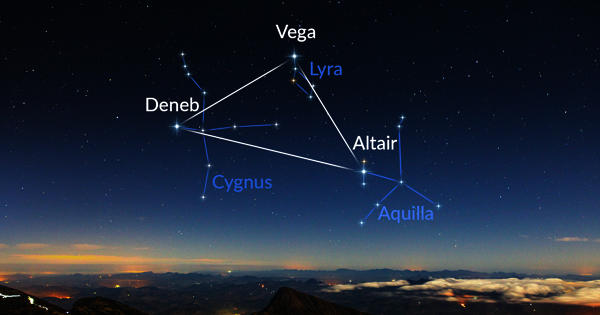 Deneb – a Brightest Star in the Constellation of Cygnus