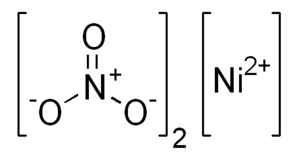 Nickel Nitrate – an Inorganic Compound