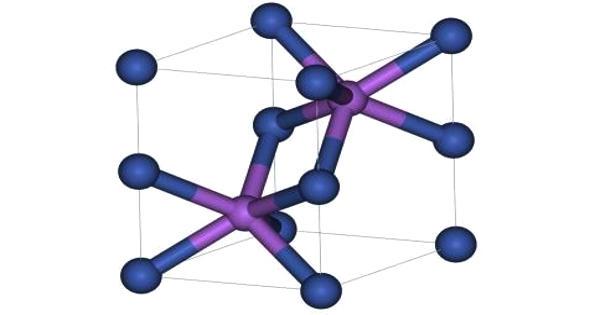 Nickel Selenide – an Inorganic Compound