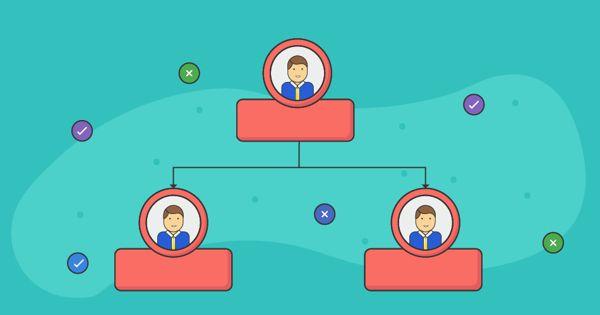 Advantages of Company Form of Organization