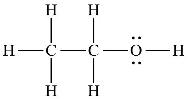 Hydrophobic – in Chemistry