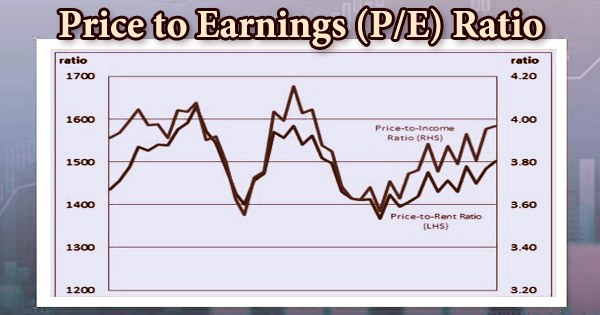 Price to Earnings (P/E) Ratio