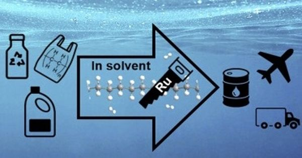 Researchers developed a Novel Way to Convert Plastics to Ingredients for Jet Fuel