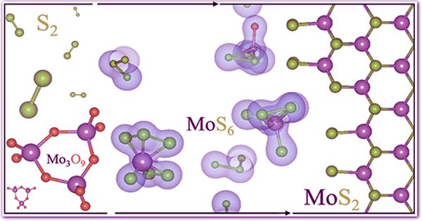 Researchers discovered a New Family of Atomic-thin Electride Materials