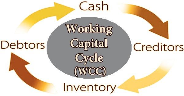 Working Capital Cycle (WCC)