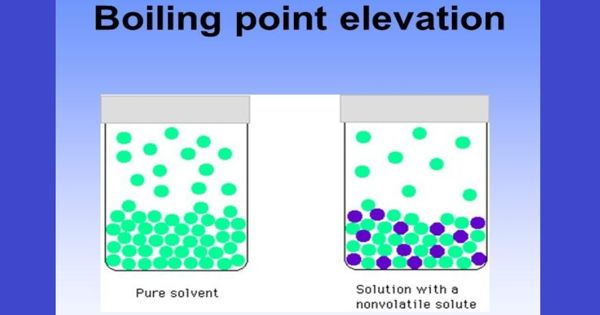 Boiling-point Elevation – a Solution has a Higher Boiling Point than a Pure Solvent