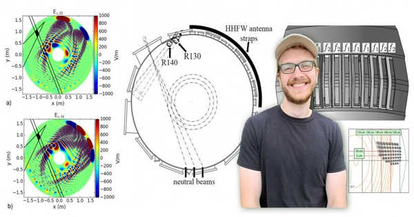 A New Tool for Measuring Radio Waves in Fusion Plasmas has been Developed by Scientists