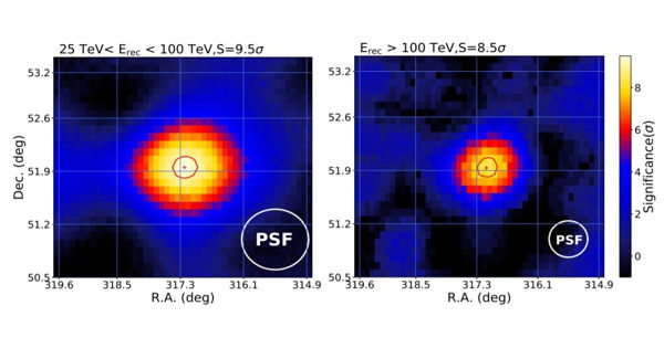 Astronomers identified a New Ultra-high Energy Gamma-ray Source