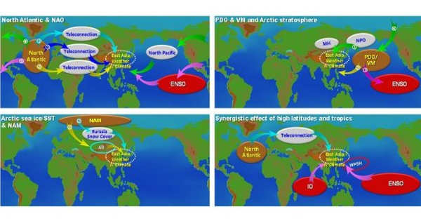 Global study on the Use and Interpretation of Climate-science Evidence in Lawsuits