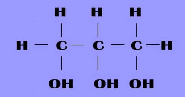 Glycerol – a Simple Polyol Compound