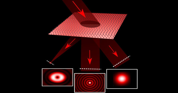Researchers developed a Single Metasurface which Controls various Properties of Laser Light