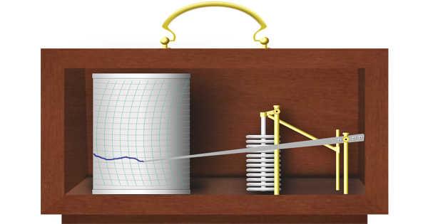 Barograph – a Barometer that Records Atmospheric Pressure