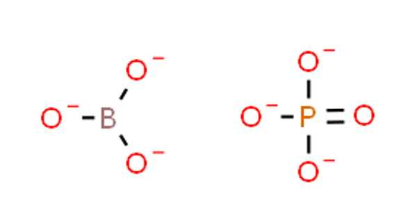 Borate Phosphates – Mixed Anion Compounds