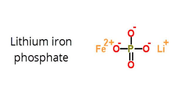 Lithium Iron Phosphate – an Inorganic Compound