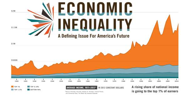 Racial Mortality Gaps are related to Economic Mobility
