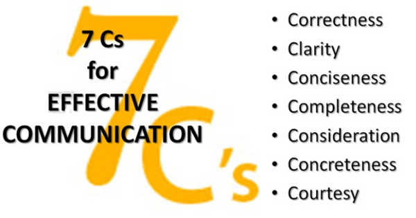 Seven C's in Communication