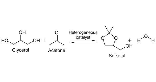 Solketal – a Protected Form of Glycerol