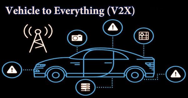 Vehicle to Everything (V2X)