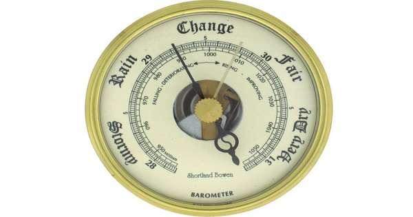 Zambretti Forecaster – a Weather Forecasting Instrument