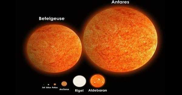 Alpha Scorpii – a Red Supergiant Star in the Milky Way Galaxy