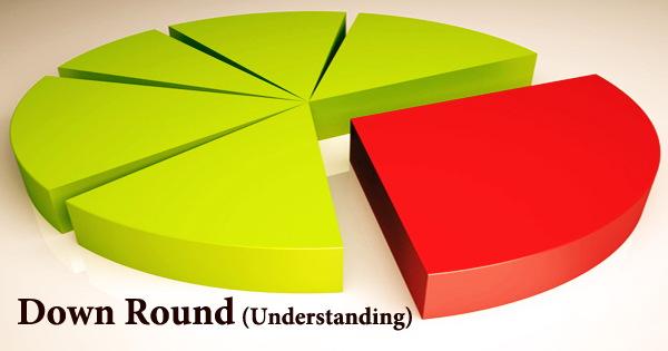 Down Round (Understanding)