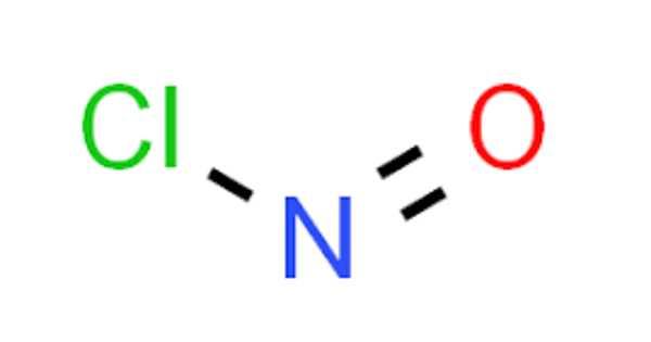 Nitrosyl Chloride – a Chemical Compound