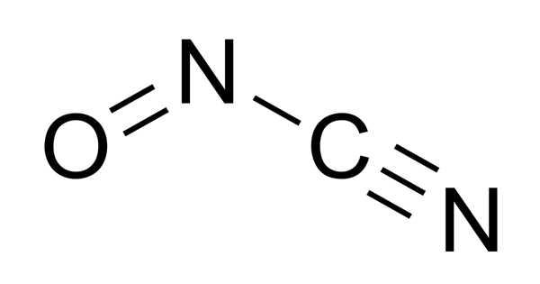 Nitrosyl Cyanide – a Blue-green Gas