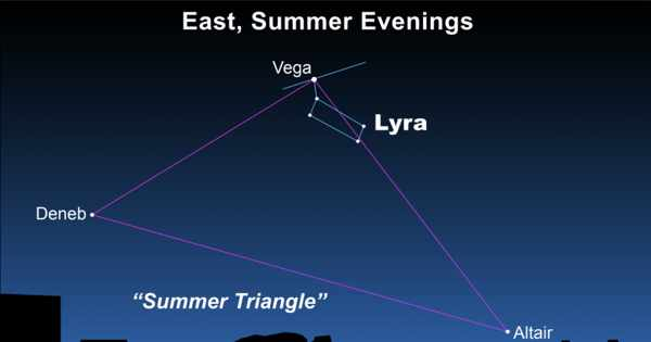 Vega – the Brightest Star in the Constellation Lyra